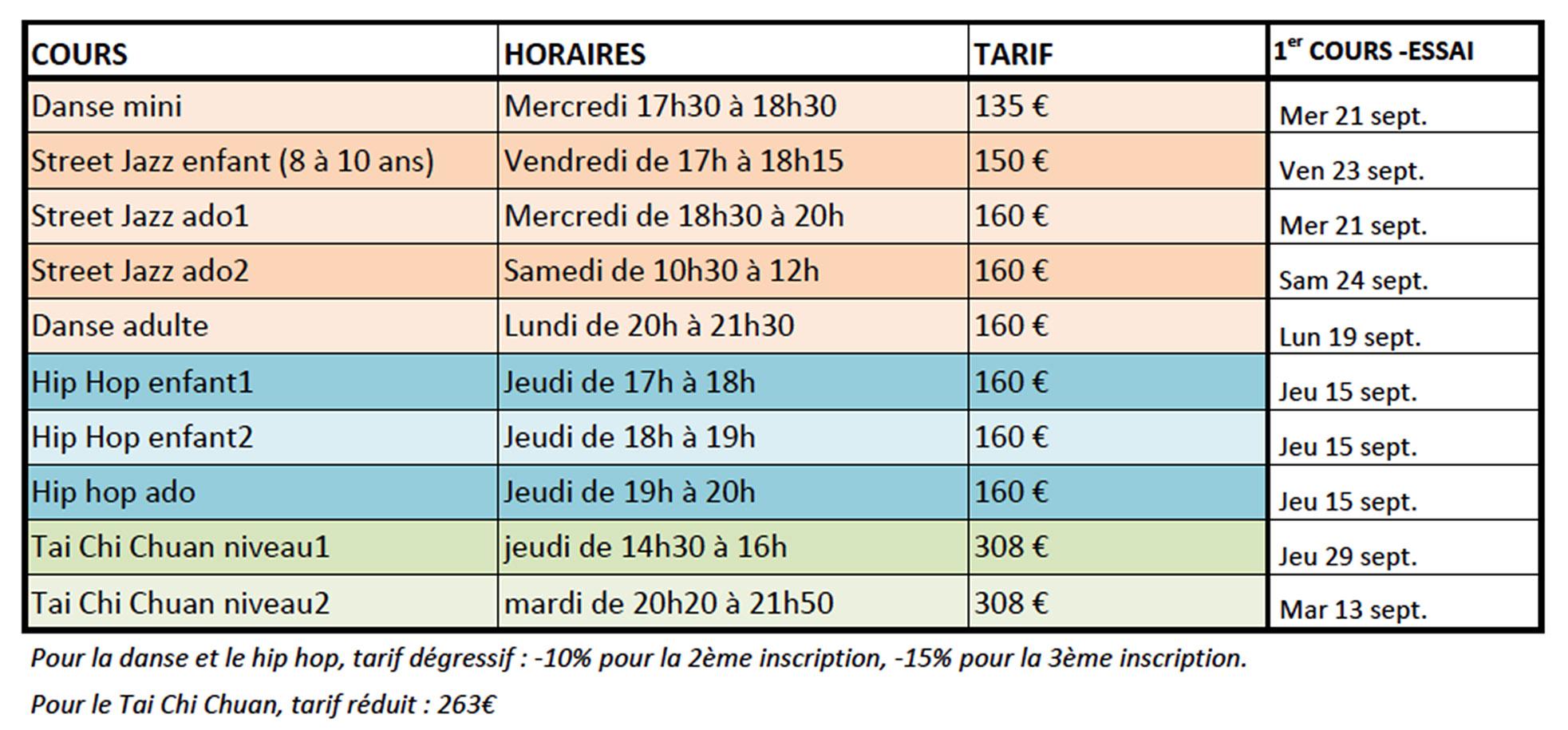 Horaires et tarifs